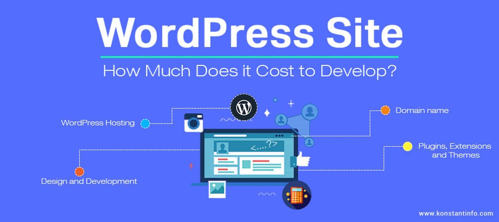 How Much Does WordPress Website Will Cost You In 2020